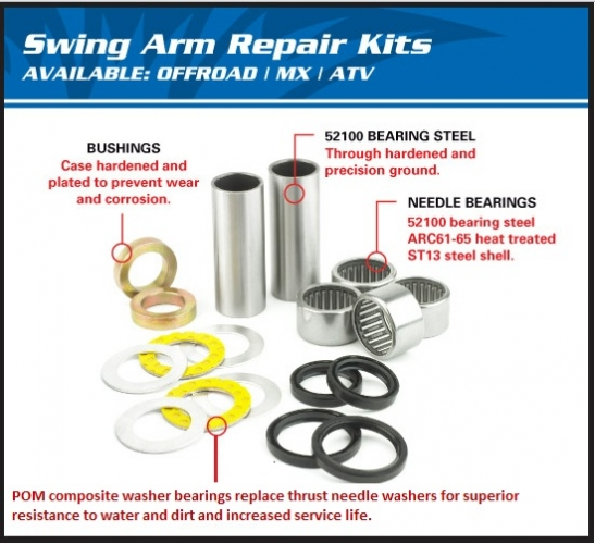 AllBalls Schwingen Reperatur Kit Swing Arm Bearing Seal Kit Passend f. siehe DropDown Auswahl